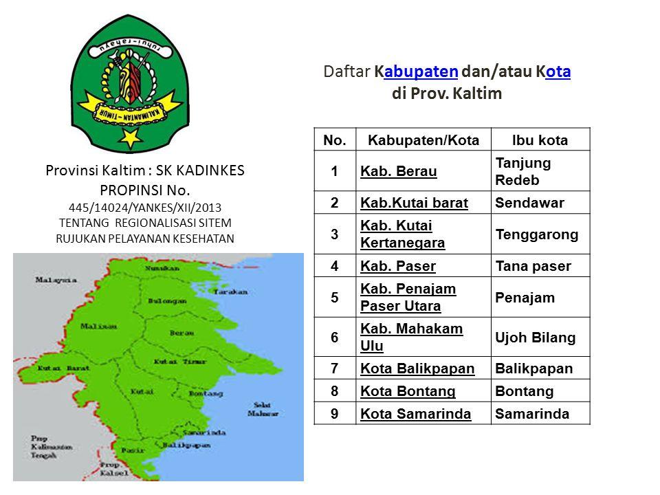 Provinsi Kaltim : SK KADINKES PROPINSI No. 445/14024/YANKES/XII/2013 TENTANG REGIONALISASI SITEM RUJUKAN PELAYANAN KESEHATAN No.Kabupaten/KotaIbu kota