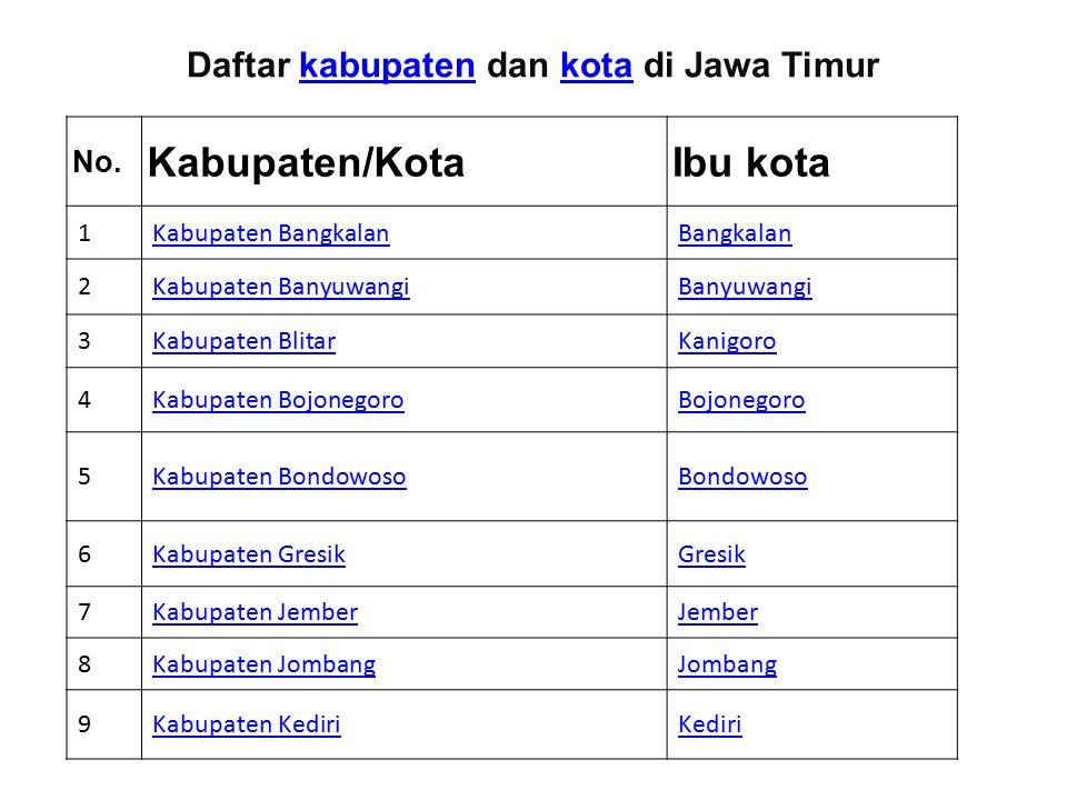 Daftar kabupaten dan kota di Jawa Timurkabupatenkota No. Kabupaten/KotaIbu kota 1Kabupaten BangkalanBangkalan 2Kabupaten BanyuwangiBanyuwangi 3Kabupat