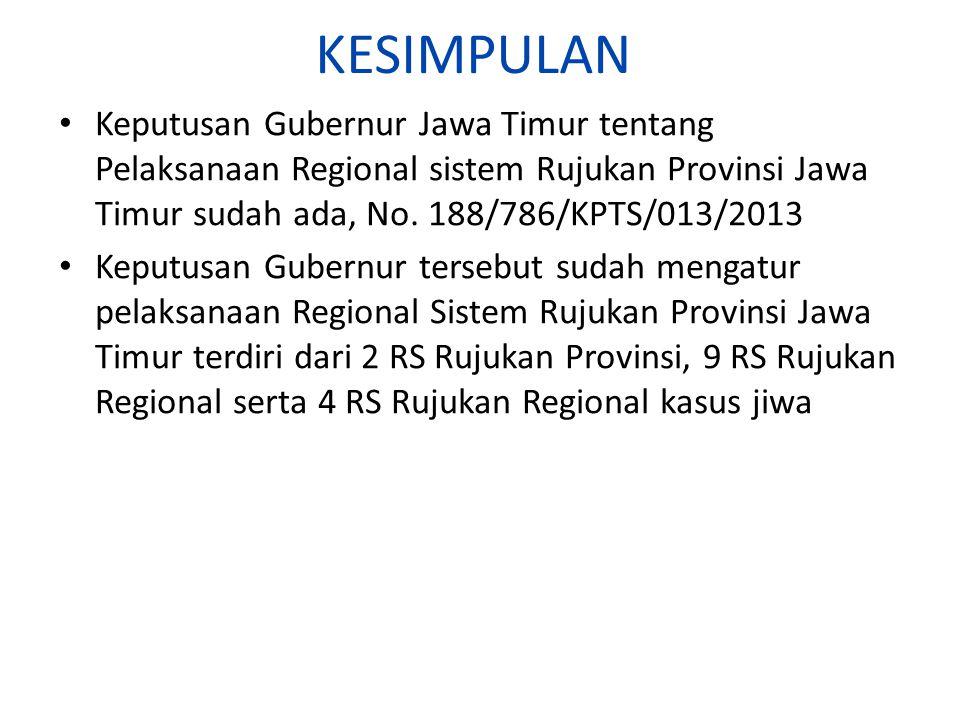 KESIMPULAN Keputusan Gubernur Jawa Timur tentang Pelaksanaan Regional sistem Rujukan Provinsi Jawa Timur sudah ada, No. 188/786/KPTS/013/2013 Keputusa