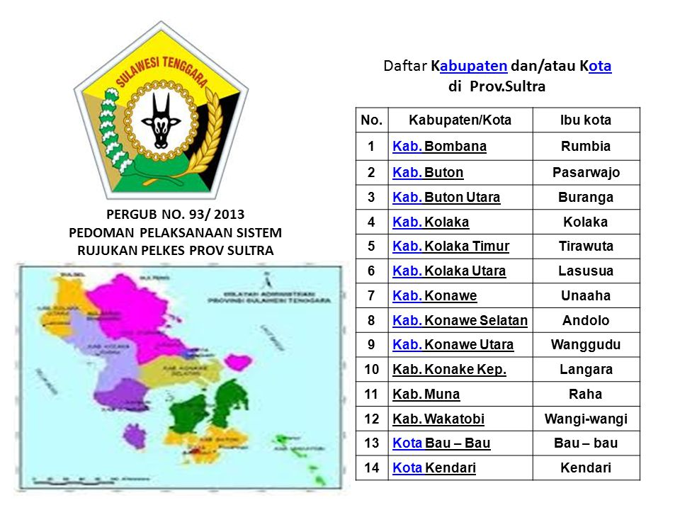PERGUB NO. 93/ 2013 PEDOMAN PELAKSANAAN SISTEM RUJUKAN PELKES PROV SULTRA No.Kabupaten/KotaIbu kota 1Kab.Kab. BombanaRumbia 2Kab.Kab. ButonPasarwajo 3
