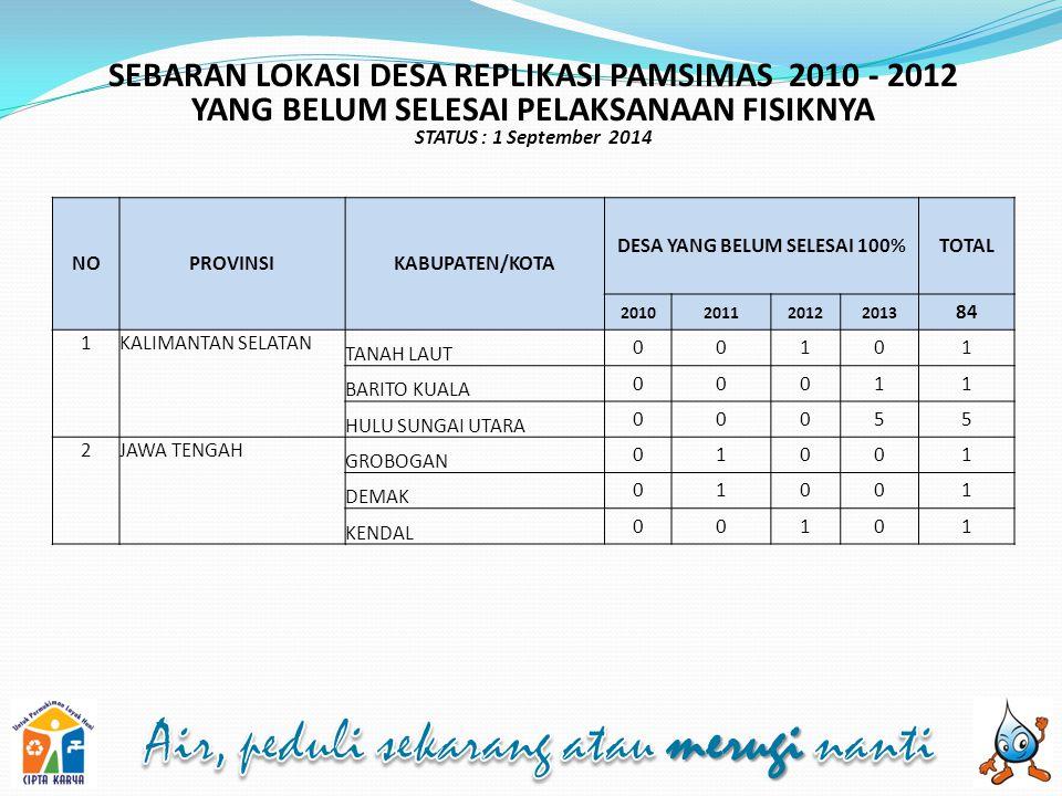SEBARAN LOKASI DESA REPLIKASI PAMSIMAS 2010 - 2012 YANG BELUM SELESAI PELAKSANAAN FISIKNYA STATUS : 1 September 2014 NOPROVINSIKABUPATEN/KOTA DESA YAN