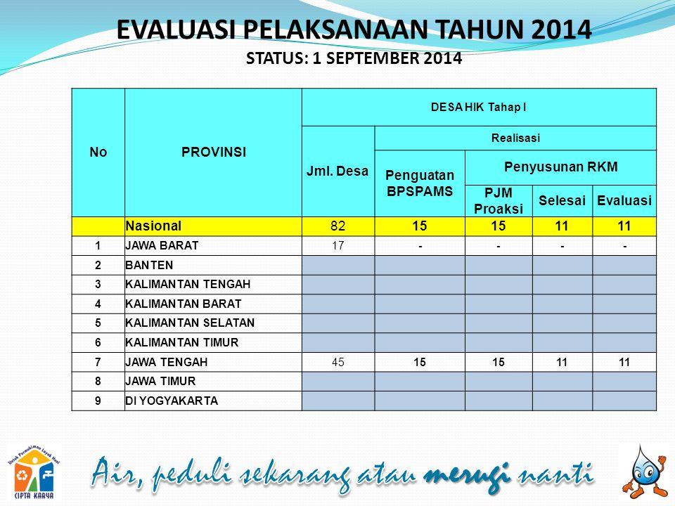 EVALUASI PELAKSANAAN TAHUN 2014 STATUS: 1 SEPTEMBER 2014 NoPROVINSI DESA HIK Tahap I Jml.