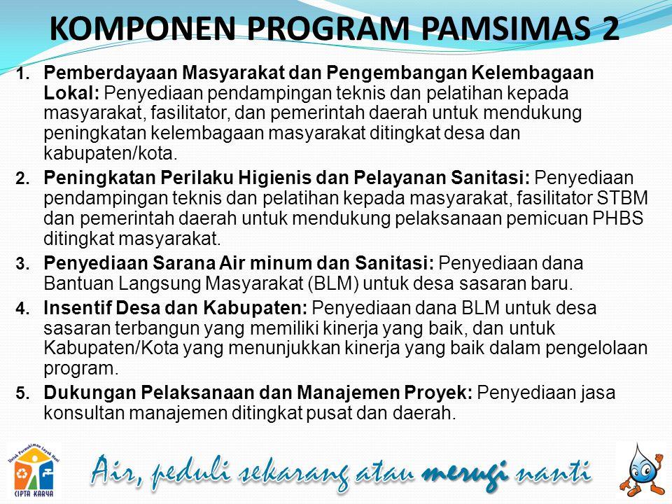 KOMPONEN PROGRAM PAMSIMAS 2 1. Pemberdayaan Masyarakat dan Pengembangan Kelembagaan Lokal: Penyediaan pendampingan teknis dan pelatihan kepada masyara
