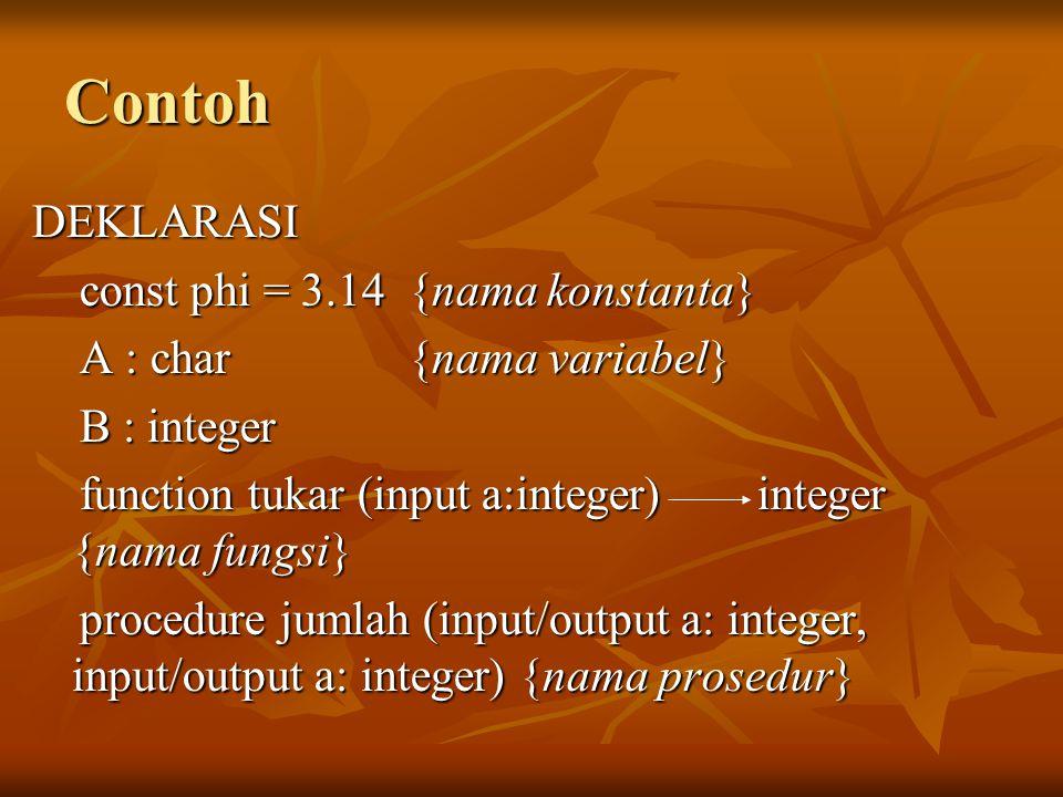 Contoh DEKLARASI const phi = 3.14 {nama konstanta} const phi = 3.14 {nama konstanta} A : char {nama variabel} A : char {nama variabel} B : integer B : integer function tukar (input a:integer) integer {nama fungsi} function tukar (input a:integer) integer {nama fungsi} procedure jumlah (input/output a: integer, input/output a: integer) {nama prosedur} procedure jumlah (input/output a: integer, input/output a: integer) {nama prosedur}