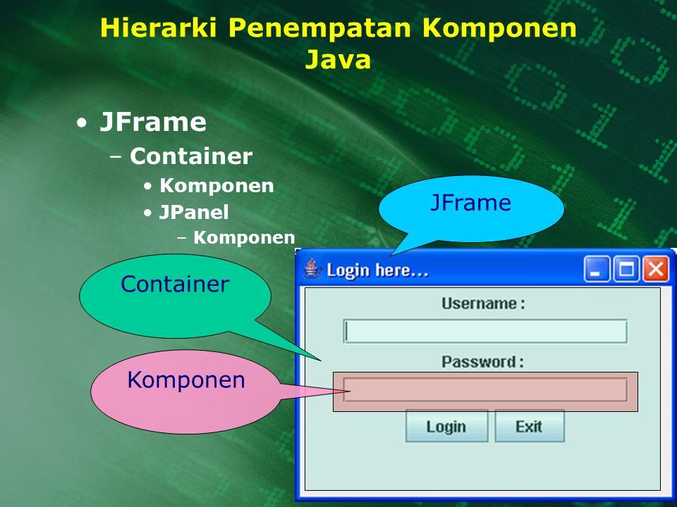 Hierarki Penempatan Komponen Java JFrame –Container Komponen JPanel –Komponen JFrame Container Komponen