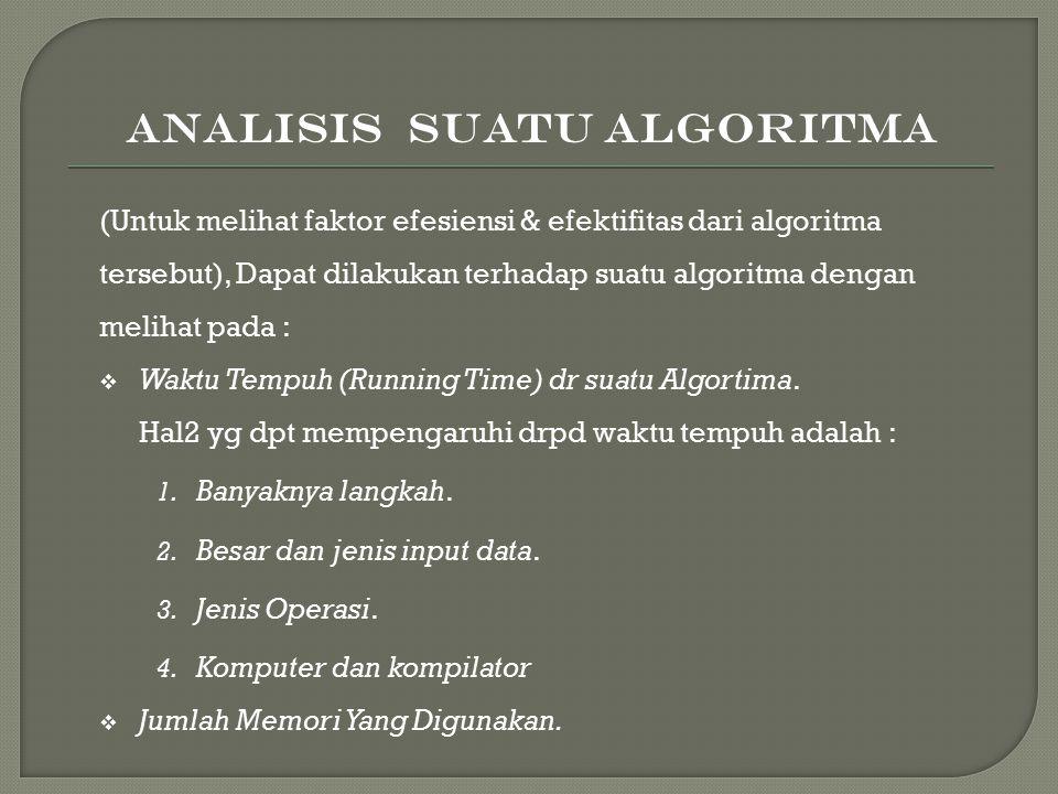 (Untuk melihat faktor efesiensi & efektifitas dari algoritma tersebut), Dapat dilakukan terhadap suatu algoritma dengan melihat pada : WWaktu Tempuh