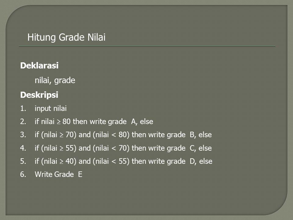 Hitung Grade Nilai Deklarasi nilai, grade Deskripsi 1.input nilai 2.if nilai  80 then write grade A, else 3.if (nilai  70) and (nilai < 80) then wri