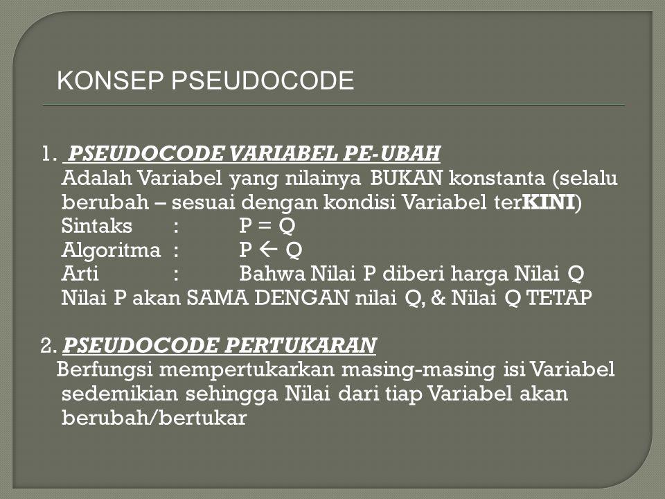 1. PSEUDOCODE VARIABEL PE-UBAH Adalah Variabel yang nilainya BUKAN konstanta (selalu berubah – sesuai dengan kondisi Variabel terKINI) Sintaks :P = Q