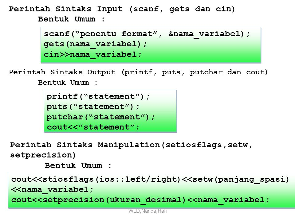 Catatan : \n = Untuk pindah baris baru.\t= Untuk mengetengahkan teks.