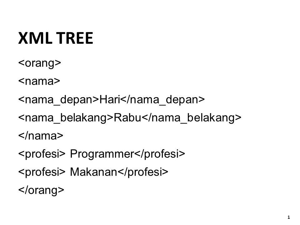 1 Hari Rabu Programmer Makanan XML TREE