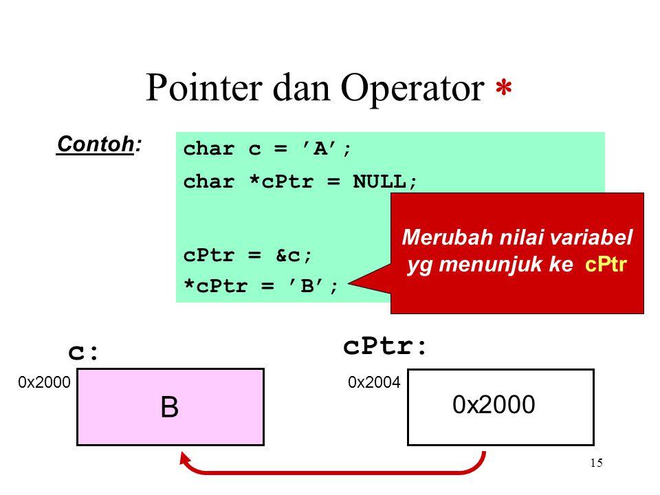 15 A c: 0x2000 B Pointer dan Operator  Contoh: char c = 'A'; char *cPtr = NULL; cPtr: 0x2004 cPtr = &c; 0x2000 *cPtr = 'B'; Merubah nilai variabel yg