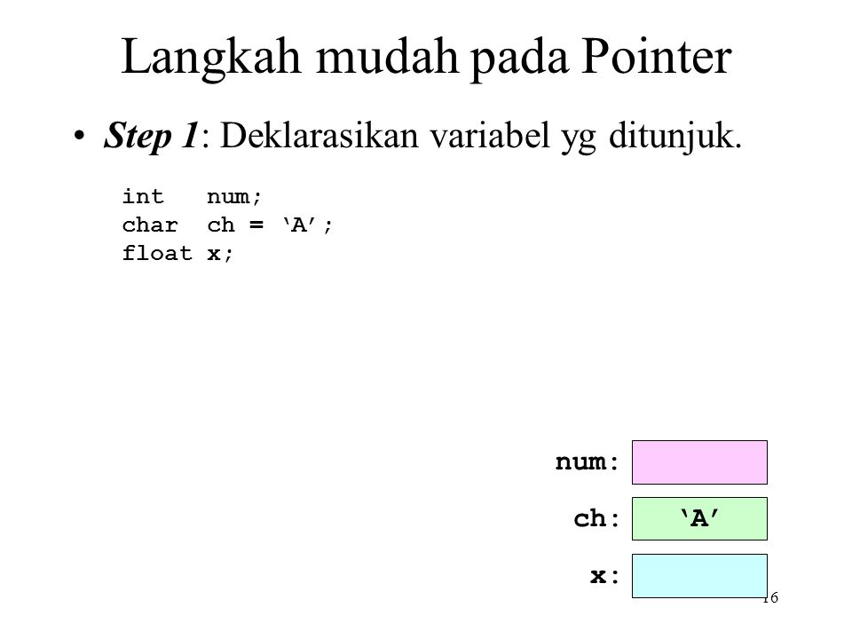 16 Langkah mudah pada Pointer Step 1: Deklarasikan variabel yg ditunjuk. intnum; charch = 'A'; float x; num: 'A' ch: x: