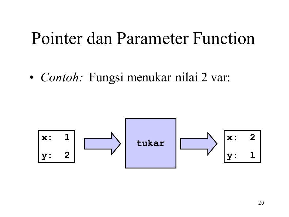 20 Pointer dan Parameter Function Contoh: Fungsi menukar nilai 2 var: x: 1 y: 2 tukar x: 2 y: 1