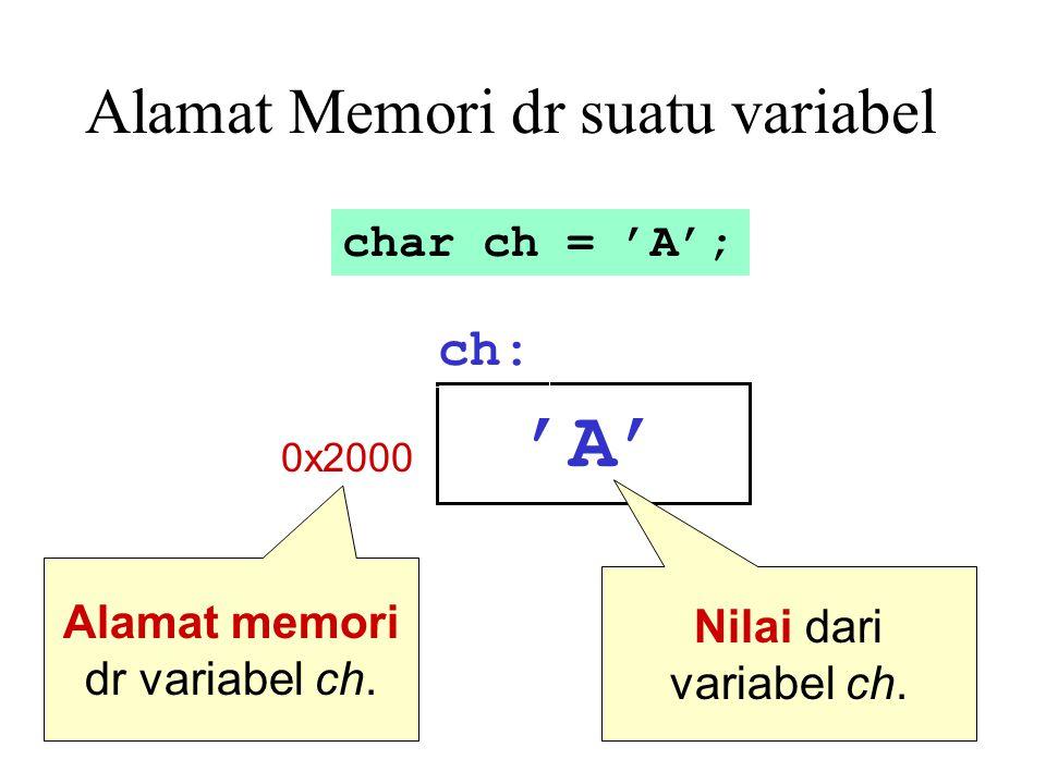 3 char ch = 'A'; 'A' 0x2000 ch: Alamat Memori dr suatu variabel Nilai dari variabel ch. Alamat memori dr variabel ch.