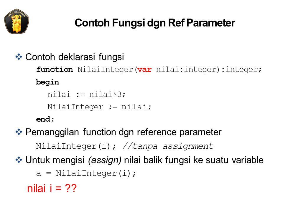 Contoh Fungsi dgn Ref Parameter  Contoh deklarasi fungsi function NilaiInteger(var nilai:integer):integer; begin nilai := nilai*3; NilaiInteger := nilai; end;  Pemanggilan function dgn reference parameter NilaiInteger(i); //tanpa assignment  Untuk mengisi (assign) nilai balik fungsi ke suatu variable a = NilaiInteger(i); nilai i = ??