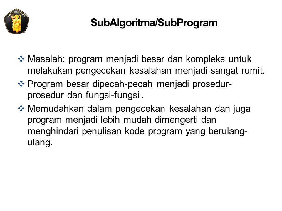 SubAlgoritma/SubProgram  Masalah: program menjadi besar dan kompleks untuk melakukan pengecekan kesalahan menjadi sangat rumit.  Program besar dipec