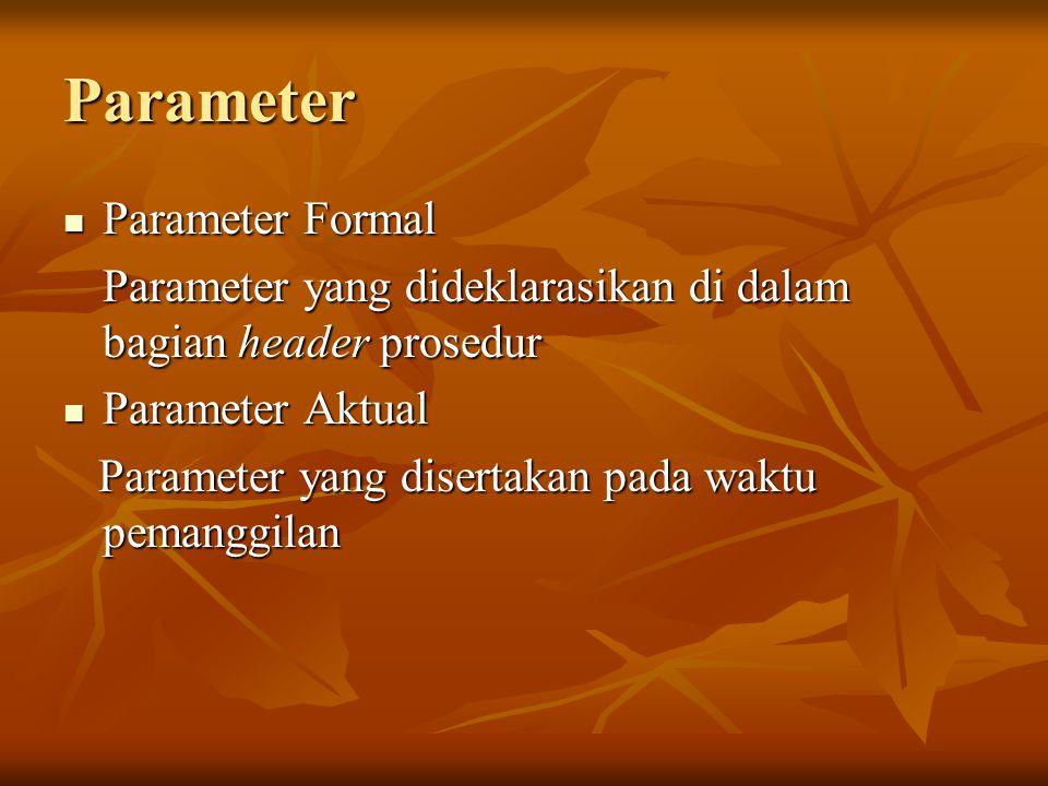 Parameter Parameter Formal Parameter Formal Parameter yang dideklarasikan di dalam bagian header prosedur Parameter Aktual Parameter Aktual Parameter yang disertakan pada waktu pemanggilan Parameter yang disertakan pada waktu pemanggilan