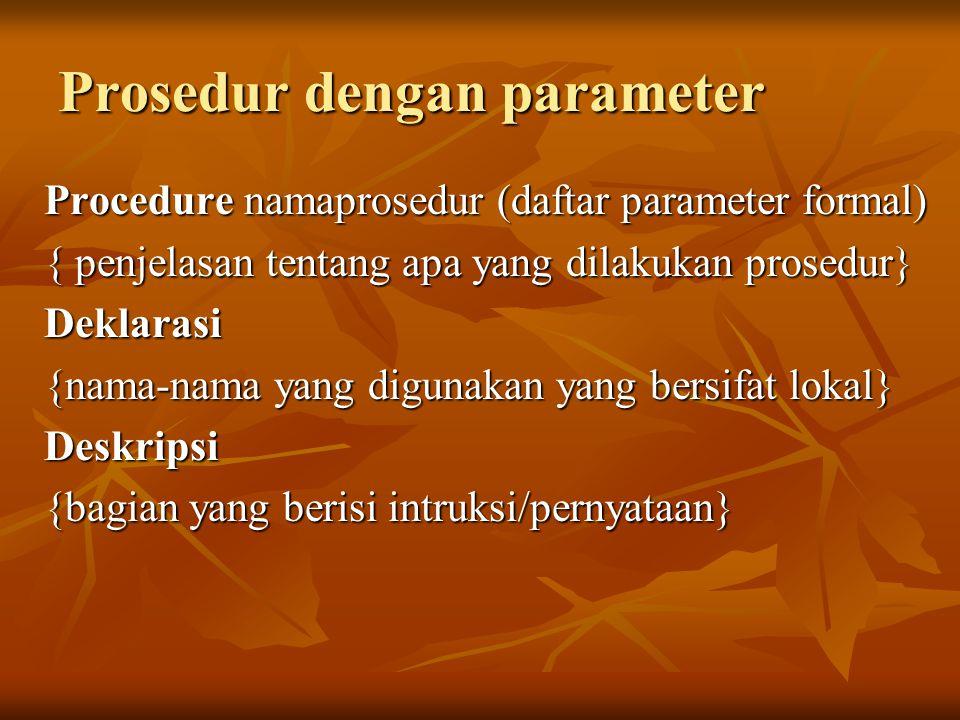 Prosedur dengan parameter Procedure namaprosedur (daftar parameter formal) { penjelasan tentang apa yang dilakukan prosedur} Deklarasi {nama-nama yang digunakan yang bersifat lokal} Deskripsi {bagian yang berisi intruksi/pernyataan}