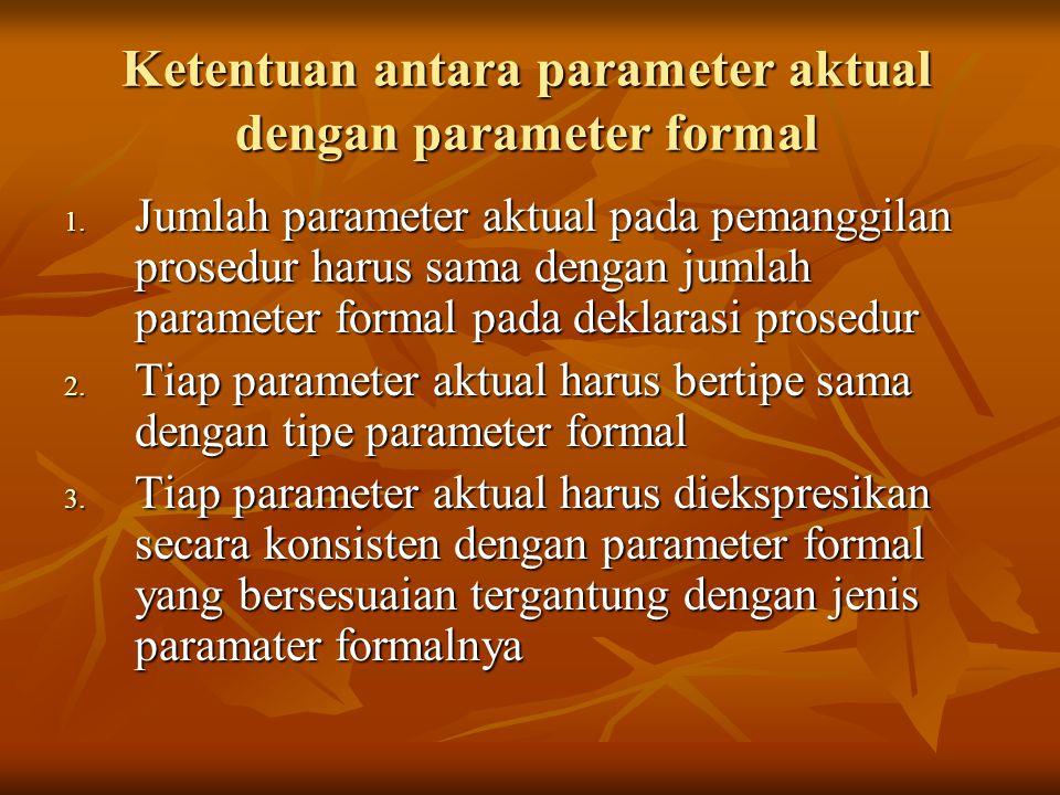 Ketentuan antara parameter aktual dengan parameter formal 1.