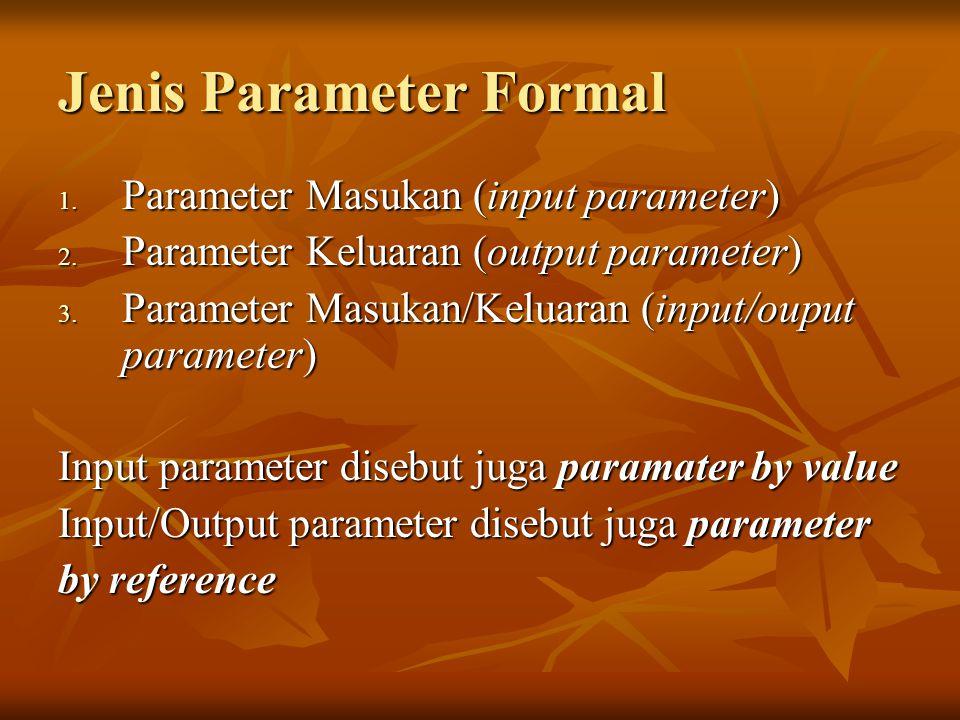 Jenis Parameter Formal 1.Parameter Masukan (input parameter) 2.