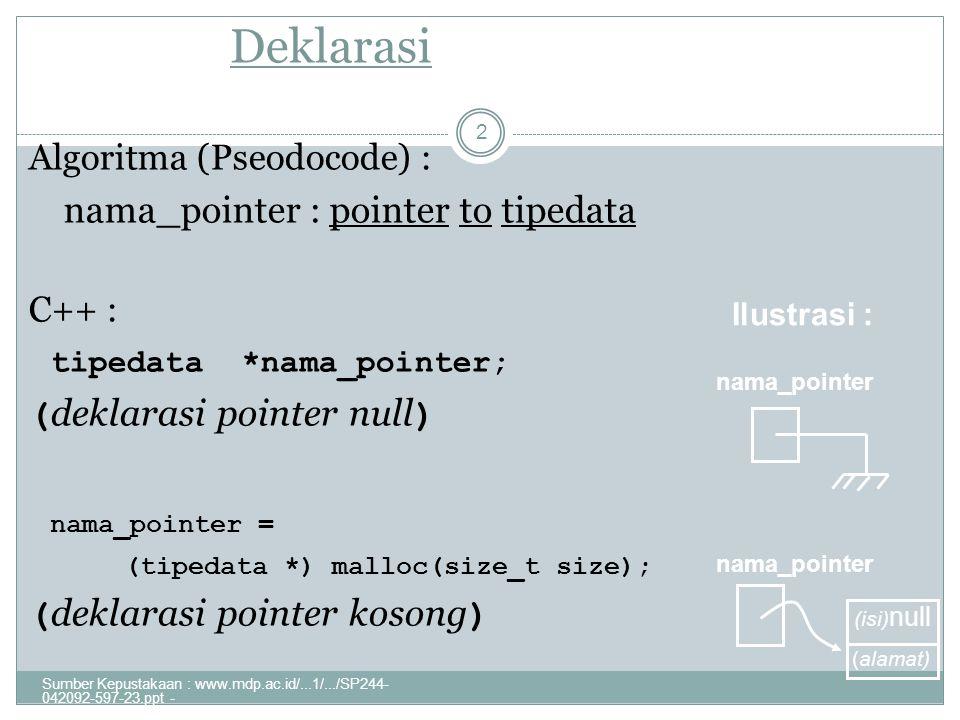Deklarasi Sumber Kepustakaan : www.mdp.ac.id/...1/.../SP244- 042092-597-23.ppt - 2 Algoritma (Pseodocode) : nama_pointer : pointer to tipedata C++ : tipedata *nama_pointer; ( deklarasi pointer null ) nama_pointer = (tipedata *) malloc(size_t size); ( deklarasi pointer kosong ) Ilustrasi : nama_pointer (isi) null nama_pointer (alamat)
