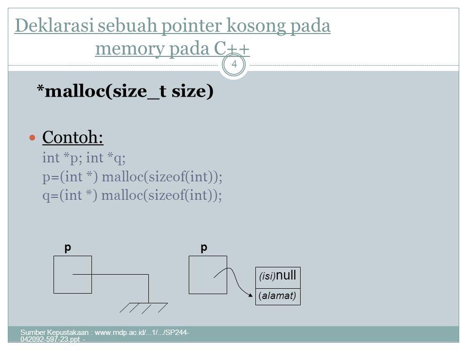 Deklarasi sebuah pointer kosong pada memory pada C++ Sumber Kepustakaan : www.mdp.ac.id/...1/.../SP244- 042092-597-23.ppt - 4 *malloc(size_t size) Contoh: int *p; int *q; p=(int *) malloc(sizeof(int)); q=(int *) malloc(sizeof(int)); pp (isi) null (alamat)