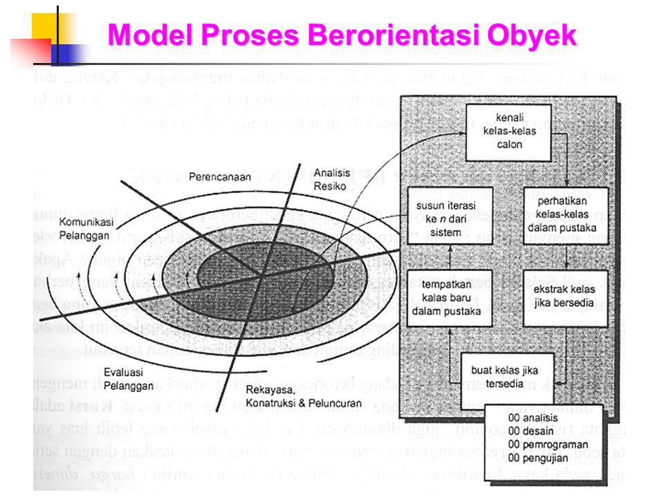 Model Proses Berorientasi Obyek