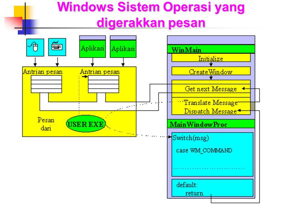 Windows Sistem Operasi yang digerakkan pesan