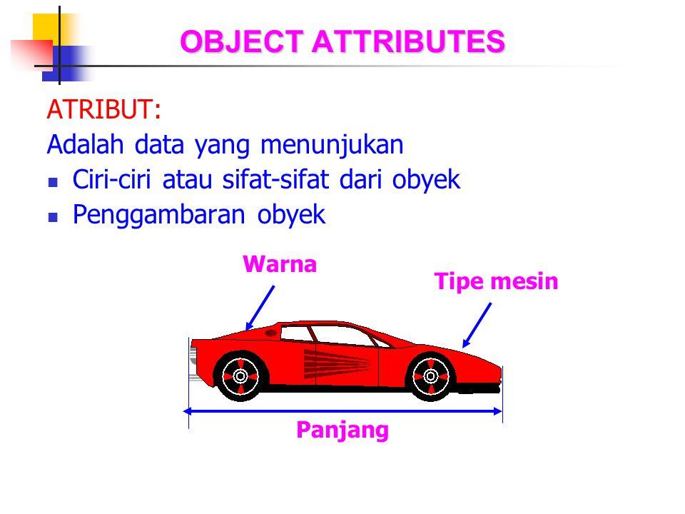 OBJECT ATTRIBUTES ATRIBUT: Adalah data yang menunjukan Ciri-ciri atau sifat-sifat dari obyek Penggambaran obyek Panjang Warna Tipe mesin