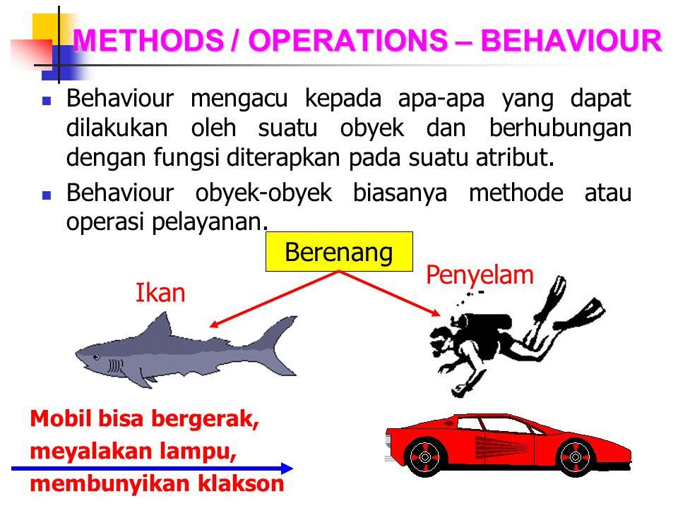 METHODS / OPERATIONS – BEHAVIOUR Behaviour mengacu kepada apa-apa yang dapat dilakukan oleh suatu obyek dan berhubungan dengan fungsi diterapkan pada