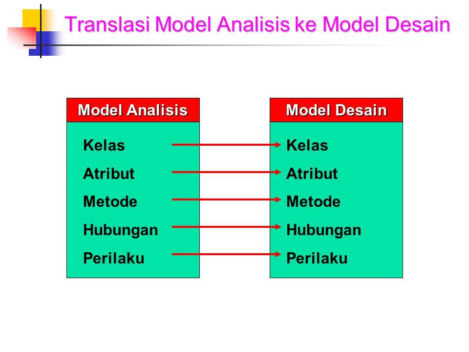Translasi Model Analisis ke Model Desain Model Analisis Kelas Atribut Metode Hubungan Perilaku Model Desain Kelas Atribut Metode Hubungan Perilaku