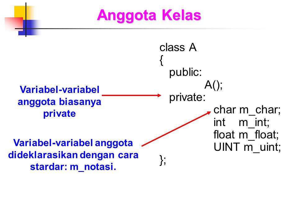 Anggota Kelas class A { public: A(); private: char m_char; int m_int; float m_float; UINT m_uint; }; Variabel-variabel anggota biasanya private Variab