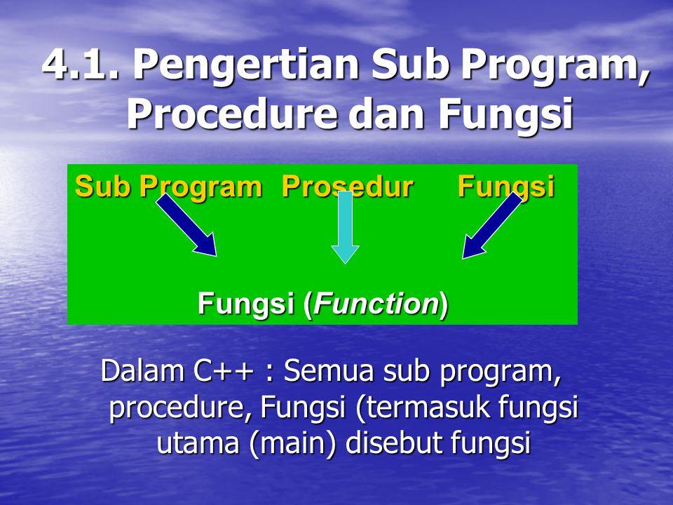 Sub Program Prosedur Fungsi Fungsi (Function) 4.1.