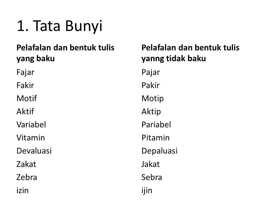 Kaidah bahasa Indonesia sudah menerima bunyi /f/, /v/, dan /z/.