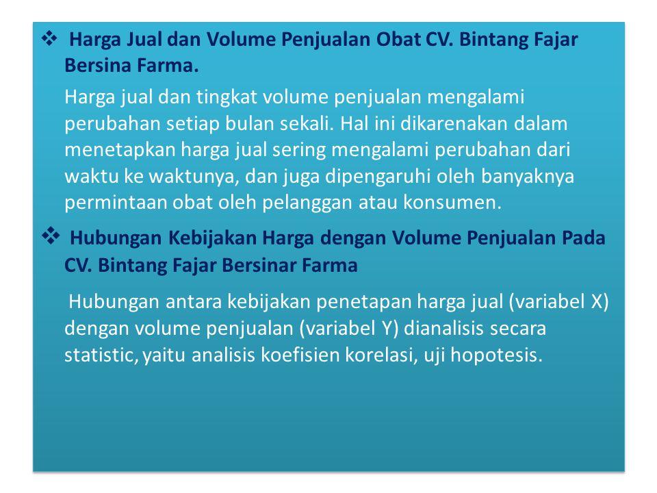  Harga Jual dan Volume Penjualan Obat CV. Bintang Fajar Bersina Farma. Harga jual dan tingkat volume penjualan mengalami perubahan setiap bulan sekal