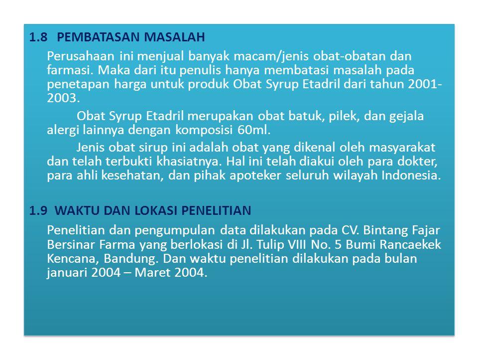 PEMBAHASAN PENELITIAN  Kebijakan Harga yang Dilaksanakan CV.