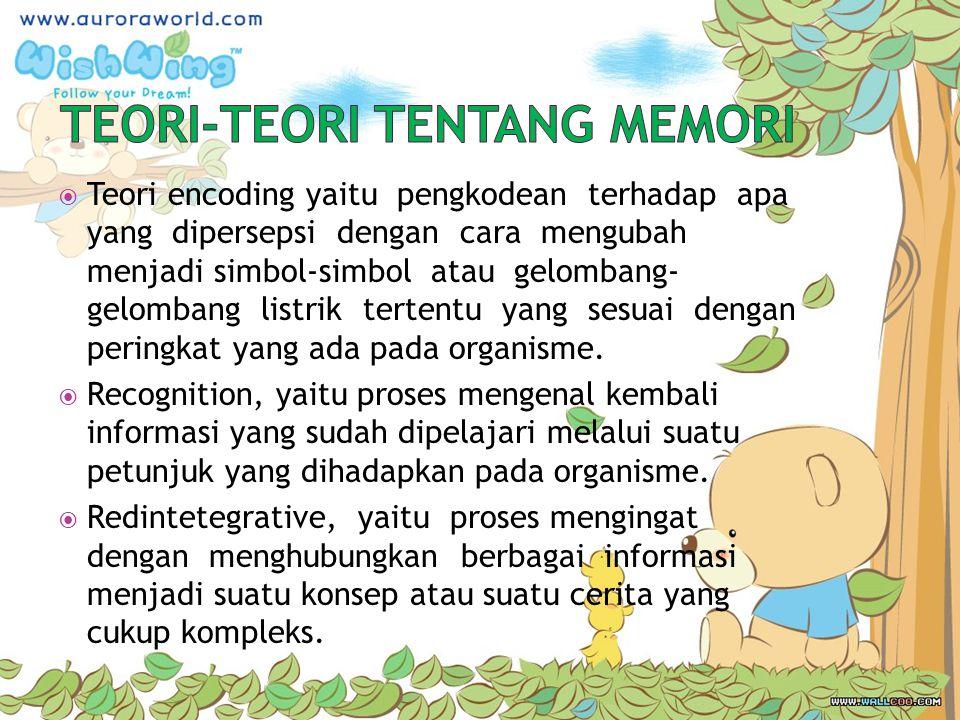  Memori sensoris ialah proses penyimpanan informasi sementara yang dibawa oleh panca indera kita.