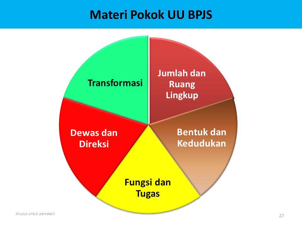 Jumlah dan Ruang Lingkup Bentuk dan Kedudukan Fungsi dan Tugas Dewas dan Direksi Transformasi Materi Pokok UU BPJS 27 khusus untuk pemateri