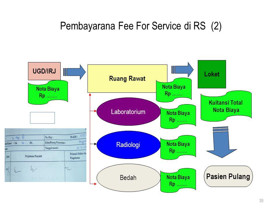 Pembayarana Fee For Service di RS (2) UGD/IRJ Ruang Rawat Laboratorium Radiologi Bedah Nota Biaya Rp …….