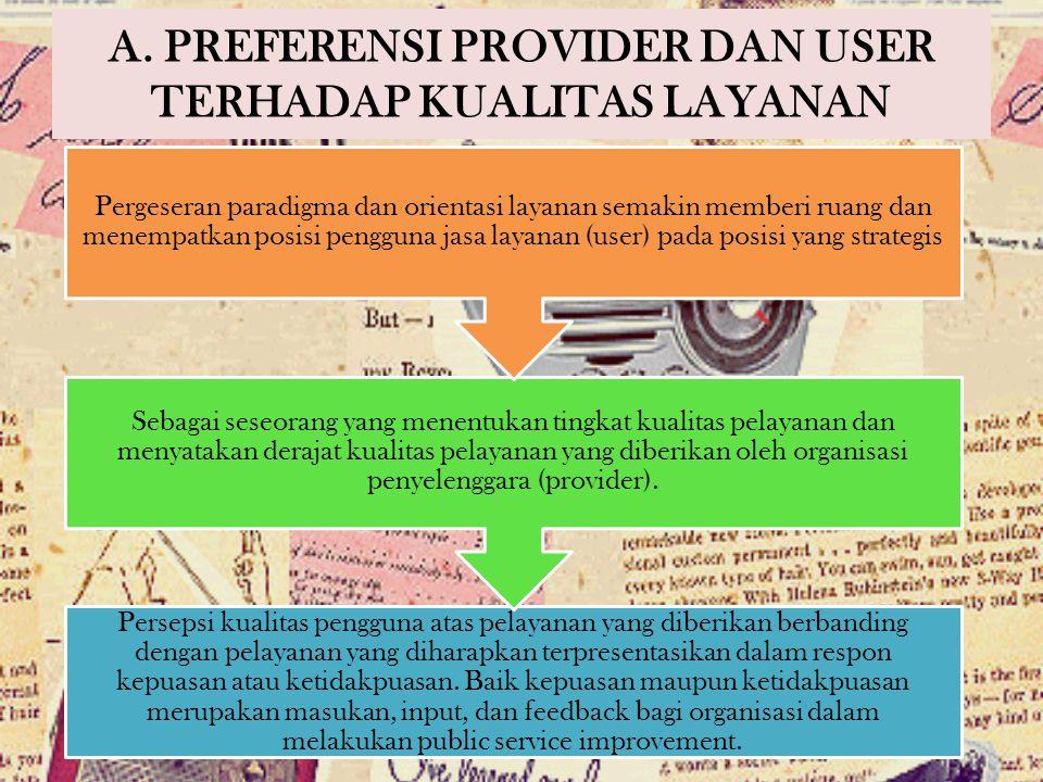 A. PREFERENSI PROVIDER DAN USER TERHADAP KUALITAS LAYANAN Persepsi kualitas pengguna atas pelayanan yang diberikan berbanding dengan pelayanan yang di