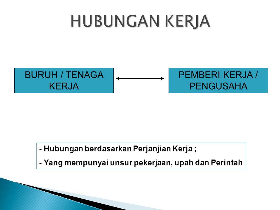 BURUH / TENAGA KERJA PEMBERI KERJA / PENGUSAHA - Hubungan berdasarkan Perjanjian Kerja ; - Yang mempunyai unsur pekerjaan, upah dan Perintah