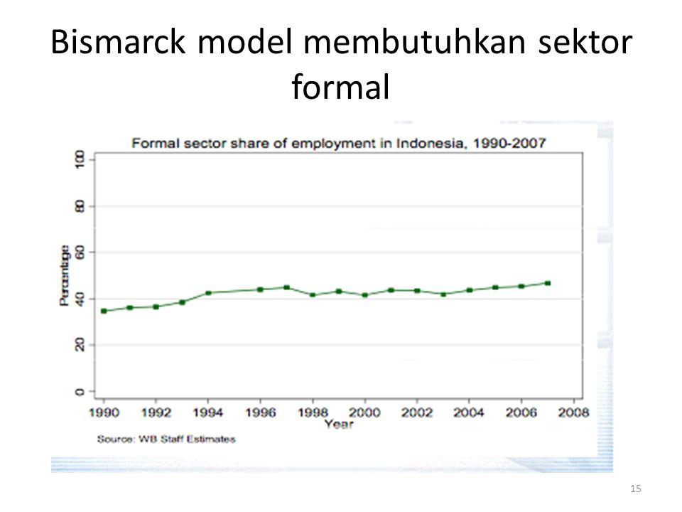 Bismarck model membutuhkan sektor formal 15