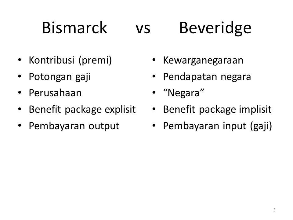 "Bismarck vs Beveridge Kontribusi (premi) Potongan gaji Perusahaan Benefit package explisit Pembayaran output Kewarganegaraan Pendapatan negara ""Negara"
