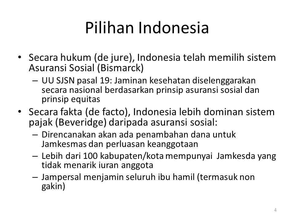 Pilihan Indonesia Secara hukum (de jure), Indonesia telah memilih sistem Asuransi Sosial (Bismarck) – UU SJSN pasal 19: Jaminan kesehatan diselenggara