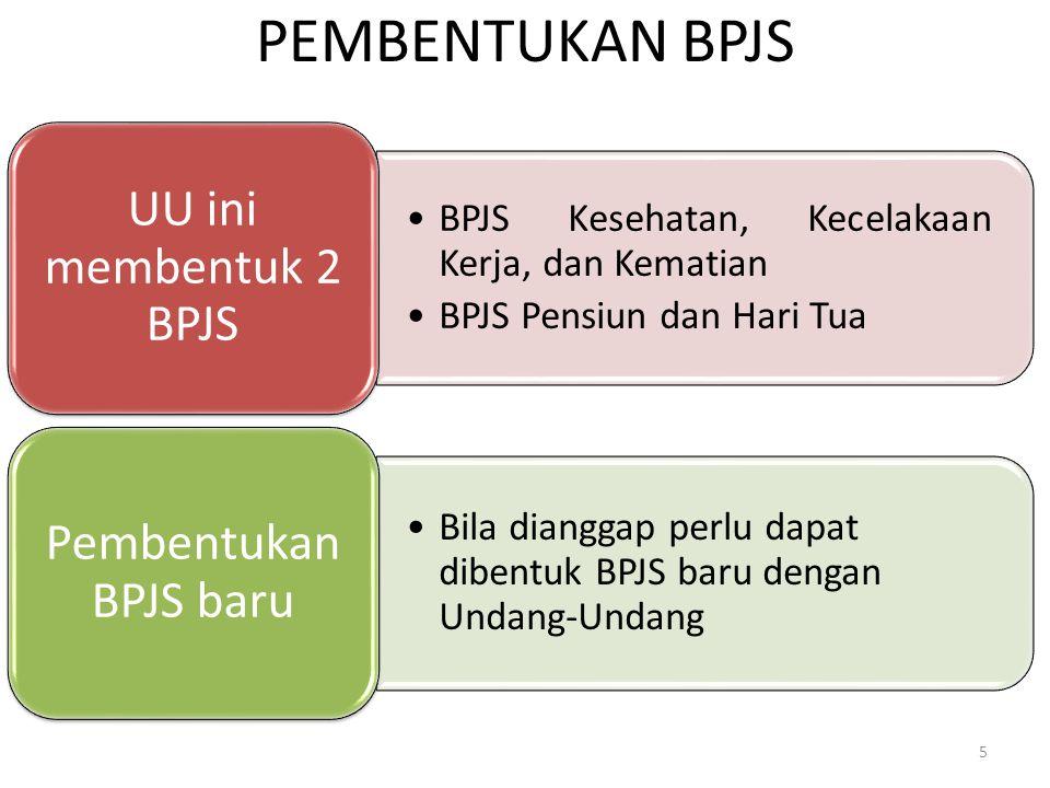 PEMBENTUKAN BPJS 5