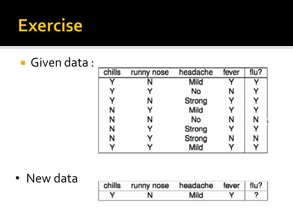  Given data : New data