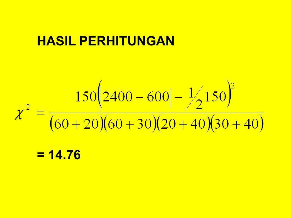 HASIL PERHITUNGAN = 14.76
