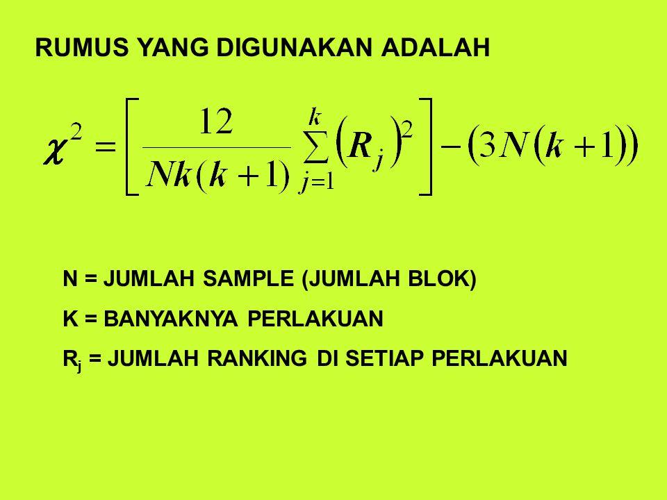 RUMUS YANG DIGUNAKAN ADALAH N = JUMLAH SAMPLE (JUMLAH BLOK) K = BANYAKNYA PERLAKUAN R j = JUMLAH RANKING DI SETIAP PERLAKUAN