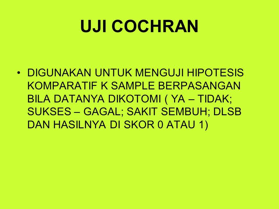 UJI COCHRAN OUTPUT harus 0 atau 1 Subjek PERLAKUAN LiLi Li2Li2 IIIIII 101124 200111 300111 410124 G j =1 G j =4  L i =6  L i 2 =10