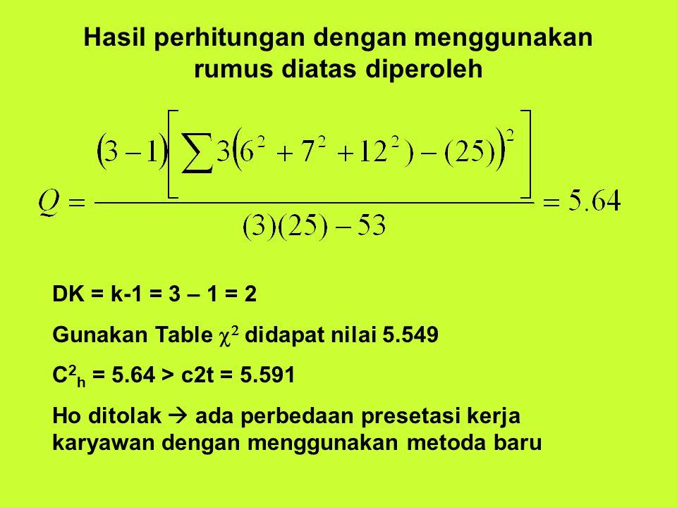 Hasil perhitungan dengan menggunakan rumus diatas diperoleh DK = k-1 = 3 – 1 = 2 Gunakan Table   didapat nilai 5.549 C 2 h = 5.64 > c2t = 5.591 Ho ditolak  ada perbedaan presetasi kerja karyawan dengan menggunakan metoda baru